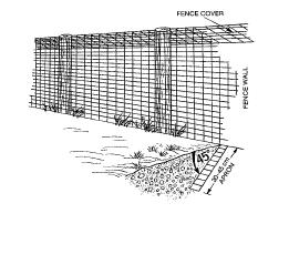 Figure 2. Angle apron fence (cover with dirt).