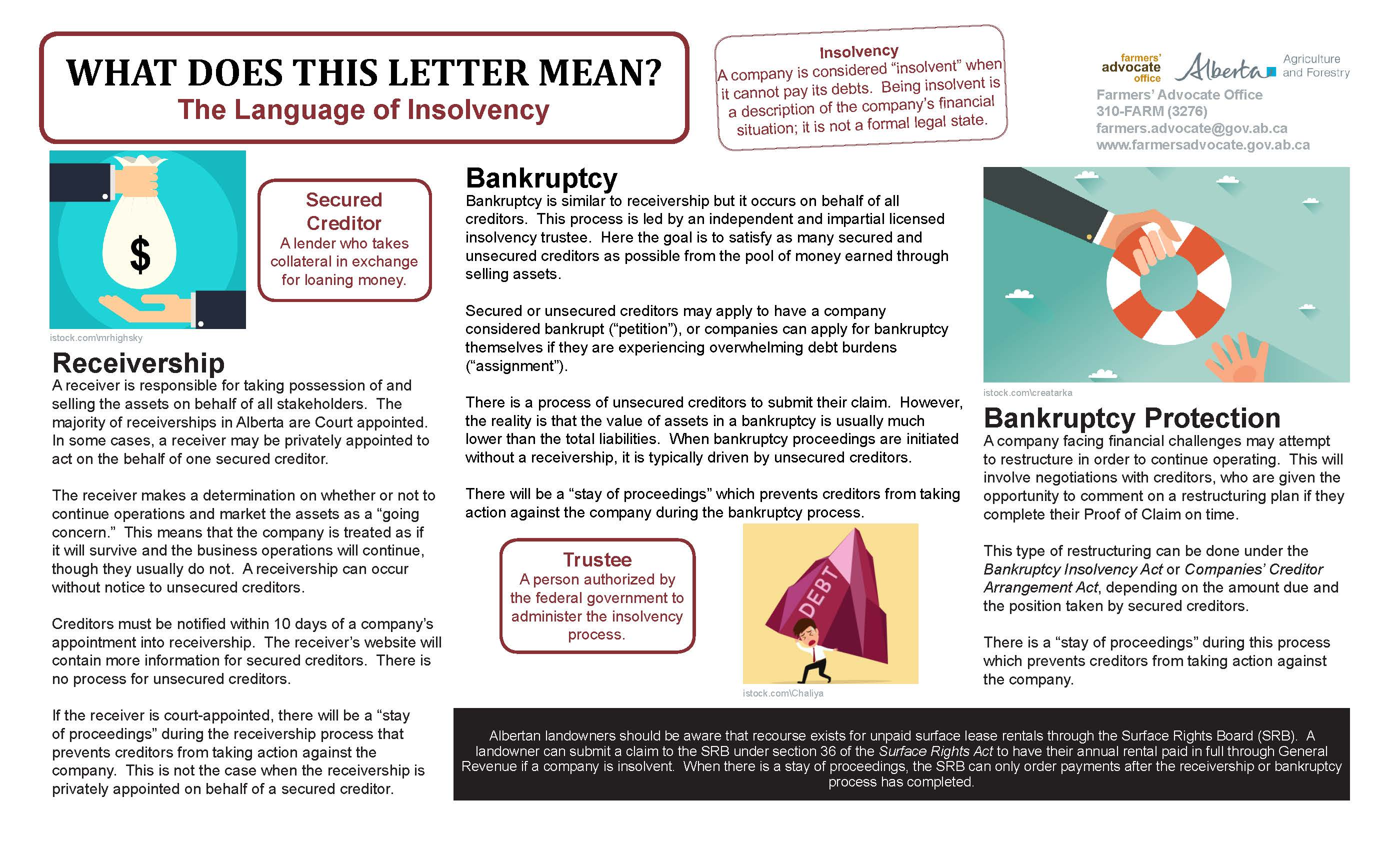 The Language Of Insolvency What Does This Letter Mean
