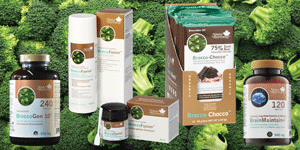 Sulforaphane Skin Care, Supplements & Food