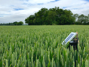 Renewable and Smart-Agriculture Equipment