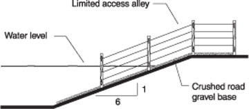 Figure 1a. Cross-section view of access ramp