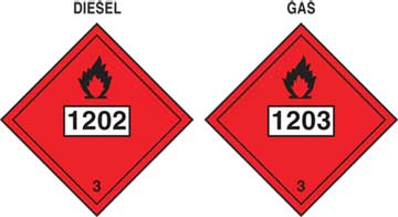 Figure 7: Placards showing flammable symbol, class, UN number and shipping name
